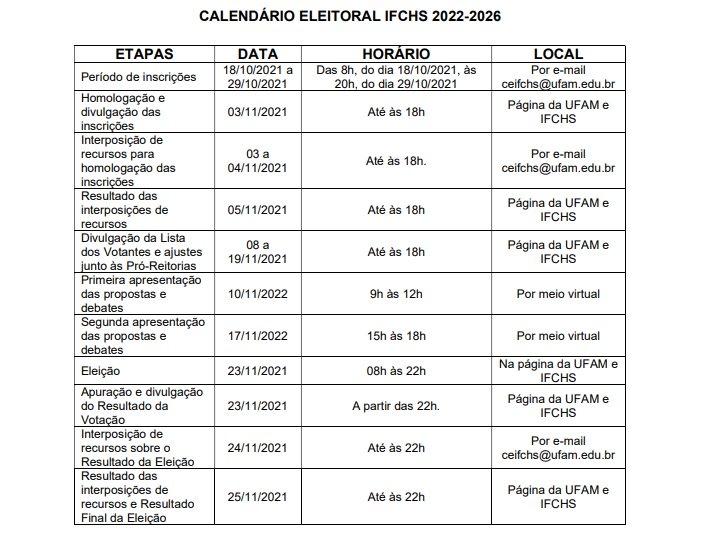 Calendário Eleitoral para a escolha da nova Direção do Instituto de Filosofia, Ciências Humanas e Sociais – IFCHS, período 2022-2026