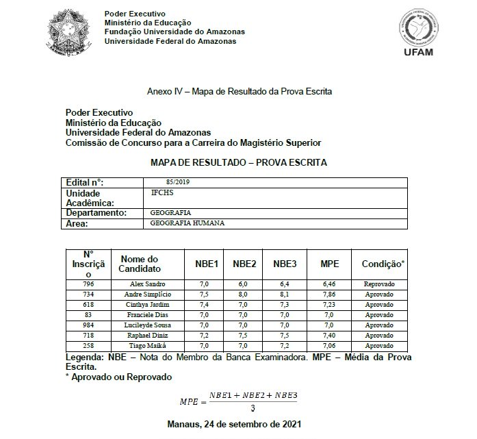 Resultado da Prova Escrita - Edital 85/2019 - Geografia